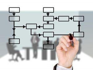 Speditőr cégek szervezés ábra